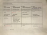 MGMT 320 - Study Guide