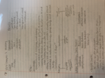 OK State - SOCIO 1113 - Class Notes - Week 1