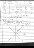 Clayton State - MATH 1112 - Study Guide - Midterm