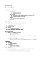 UD - THEA 104 - Class Notes - Week 8