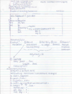 Rutgers - Accounting 201 - Class Notes - Week 2