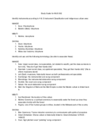 MUS 302 - Study Guide