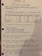CSU - STAT 201 - Study Guide