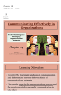 Describe the four main functions of communication.